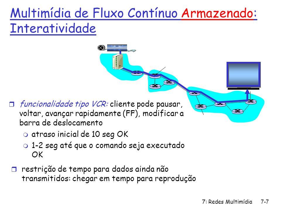 Multimídia de Fluxo Contínuo Armazenado: Interatividade