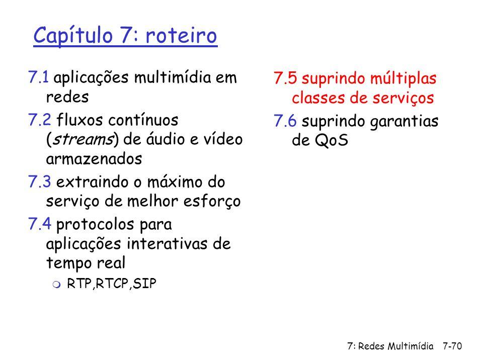 Capítulo 7: roteiro 7.1 aplicações multimídia em redes