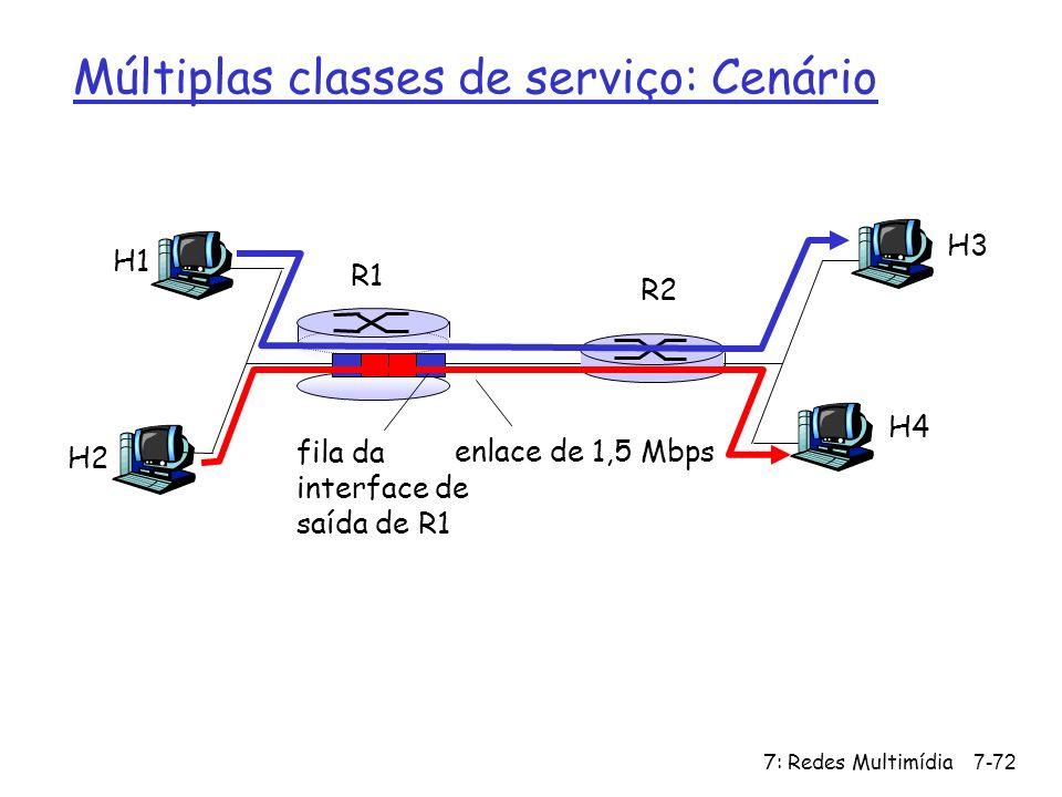 Múltiplas classes de serviço: Cenário