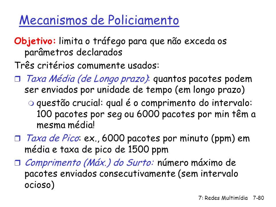 Mecanismos de Policiamento
