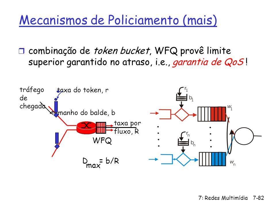 Mecanismos de Policiamento (mais)
