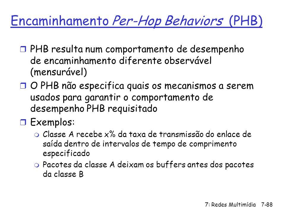 Encaminhamento Per-Hop Behaviors (PHB)