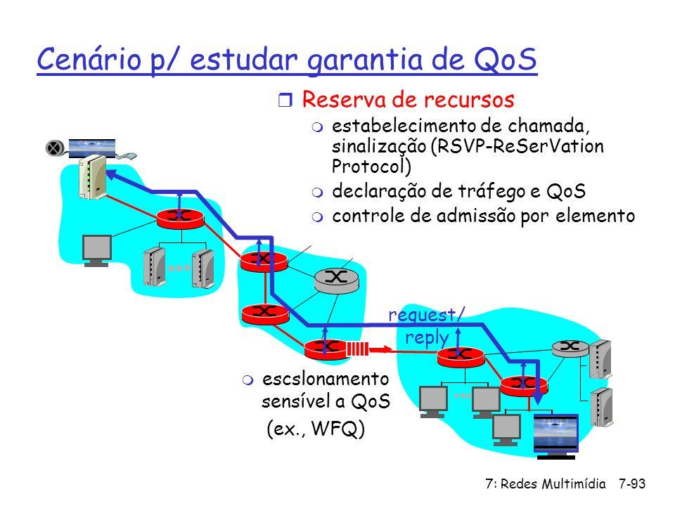 Cenário p/ estudar garantia de QoS