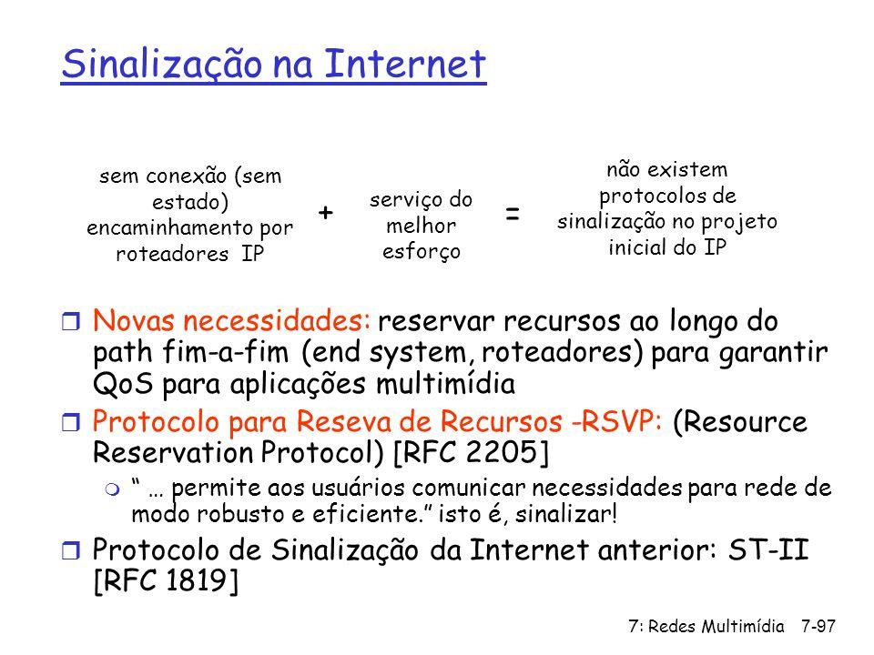 Sinalização na Internet