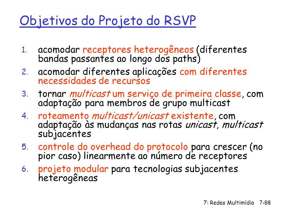 Objetivos do Projeto do RSVP
