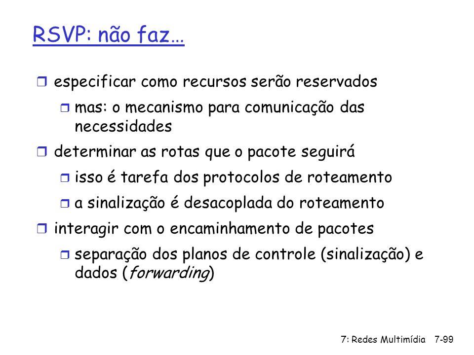 RSVP: não faz… especificar como recursos serão reservados