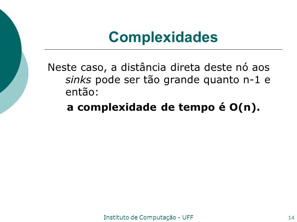 a complexidade de tempo é O(n).