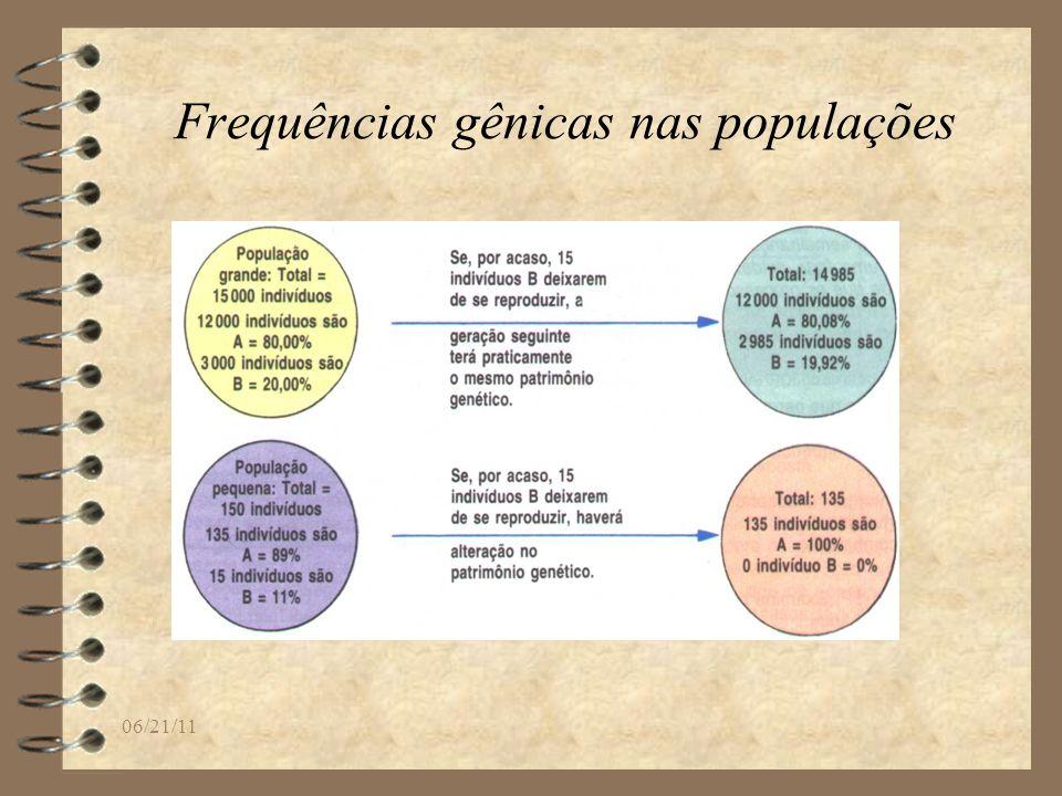 Frequências gênicas nas populações