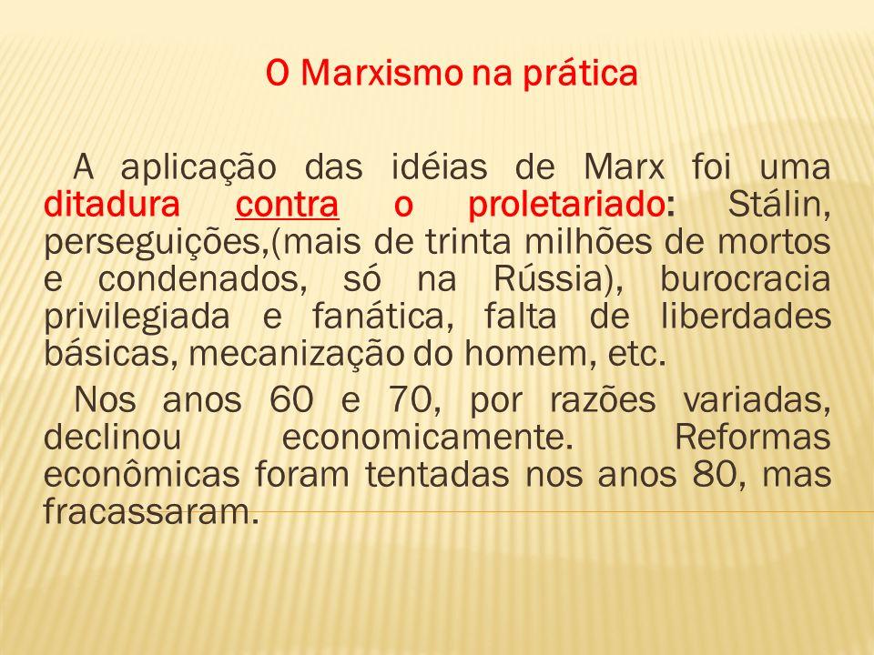O Marxismo na prática