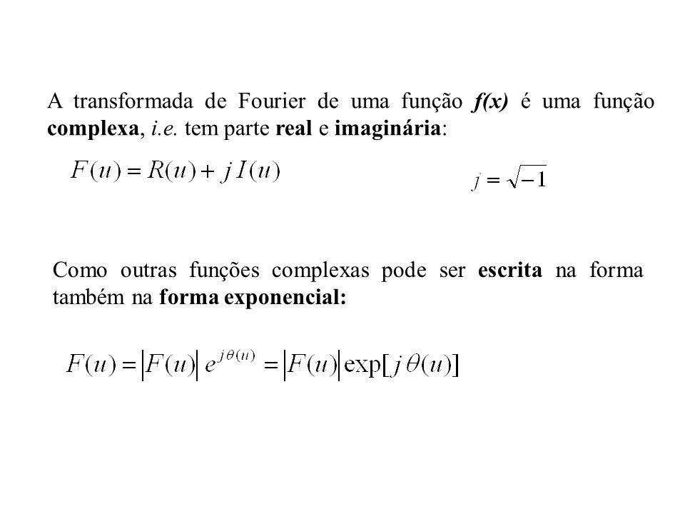 A transformada de Fourier de uma função f(x) é uma função complexa, i