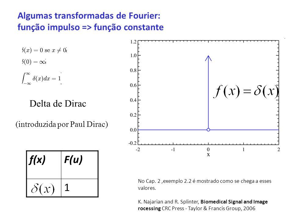 Algumas transformadas de Fourier: função impulso => função constante
