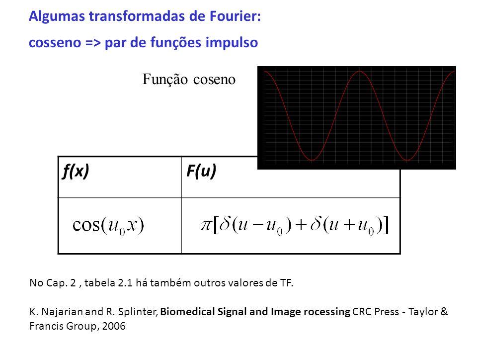 Algumas transformadas de Fourier: cosseno => par de funções impulso