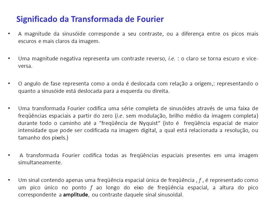 Significado da Transformada de Fourier