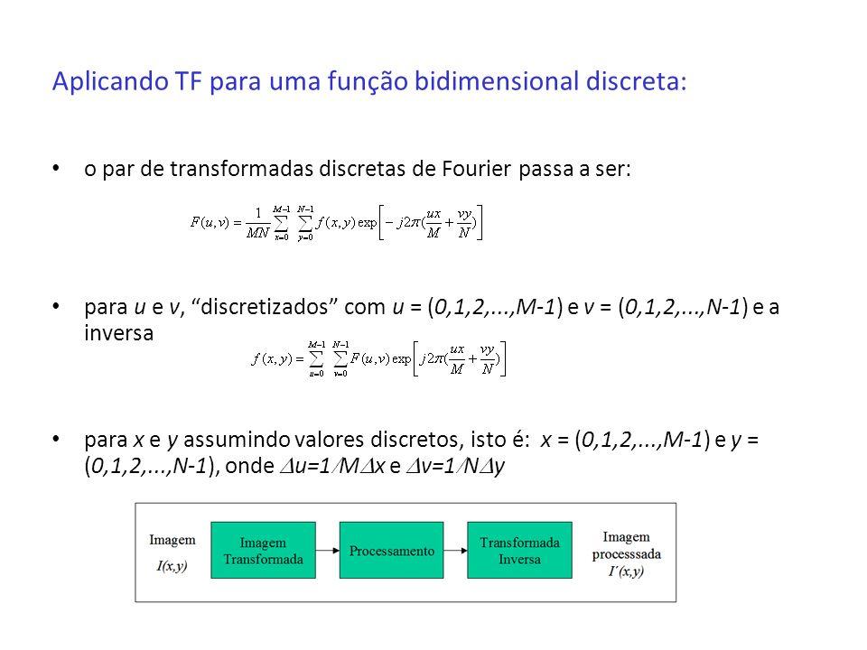 Aplicando TF para uma função bidimensional discreta: