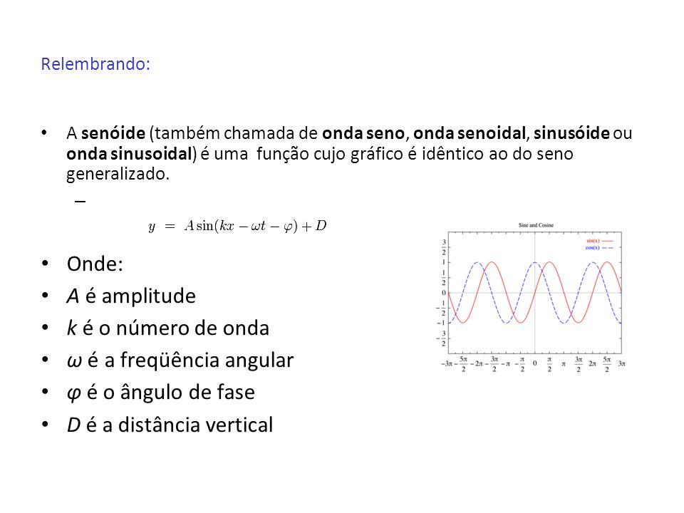 ω é a freqüência angular φ é o ângulo de fase D é a distância vertical