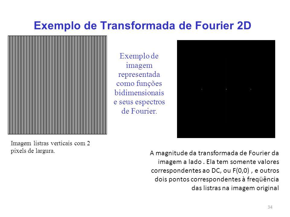 Exemplo de Transformada de Fourier 2D