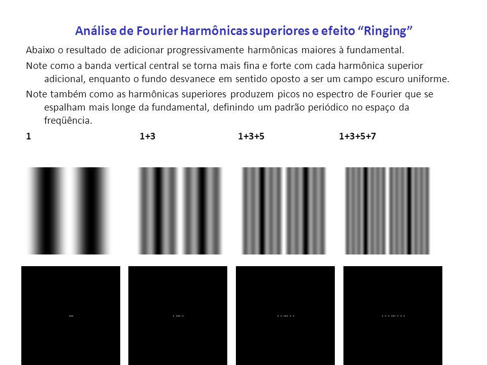 Análise de Fourier Harmônicas superiores e efeito Ringing