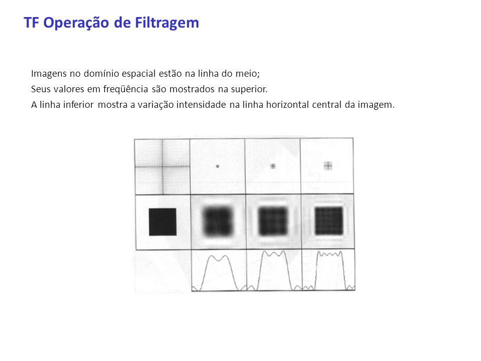 TF Operação de Filtragem