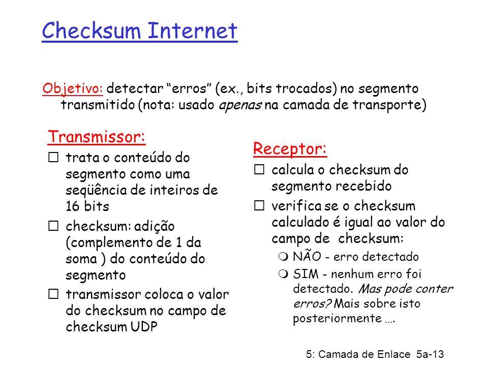 Checksum Internet Transmissor: Receptor: