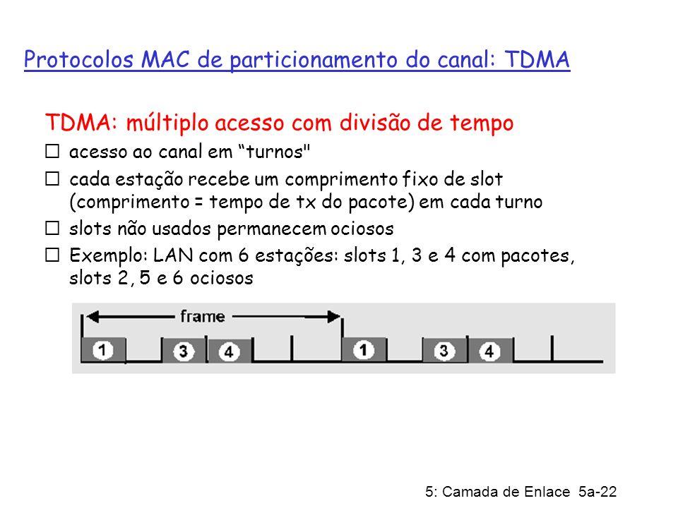 Protocolos MAC de particionamento do canal: TDMA
