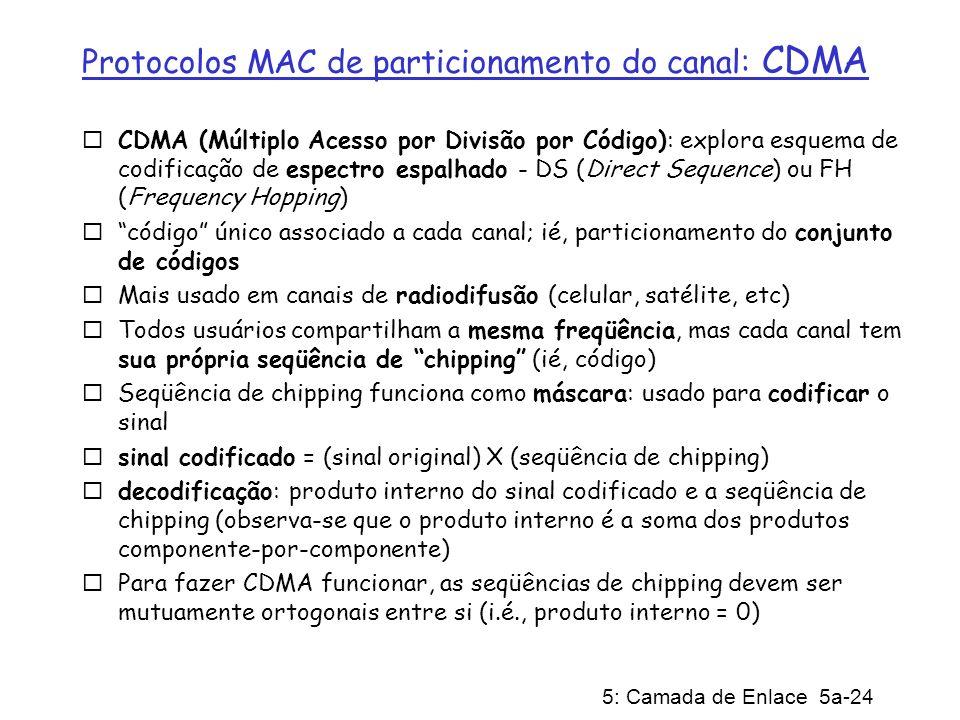 Protocolos MAC de particionamento do canal: CDMA