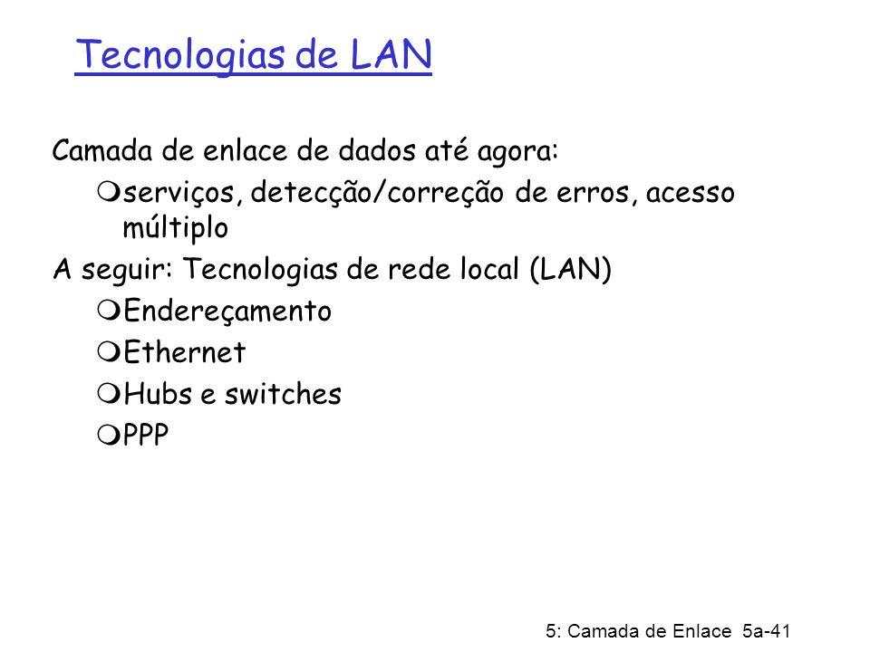 Tecnologias de LAN Camada de enlace de dados até agora: