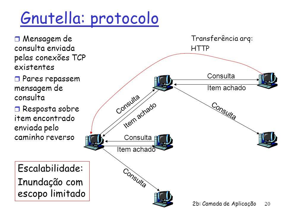 Gnutella: protocolo Escalabilidade: Inundação com escopo limitado