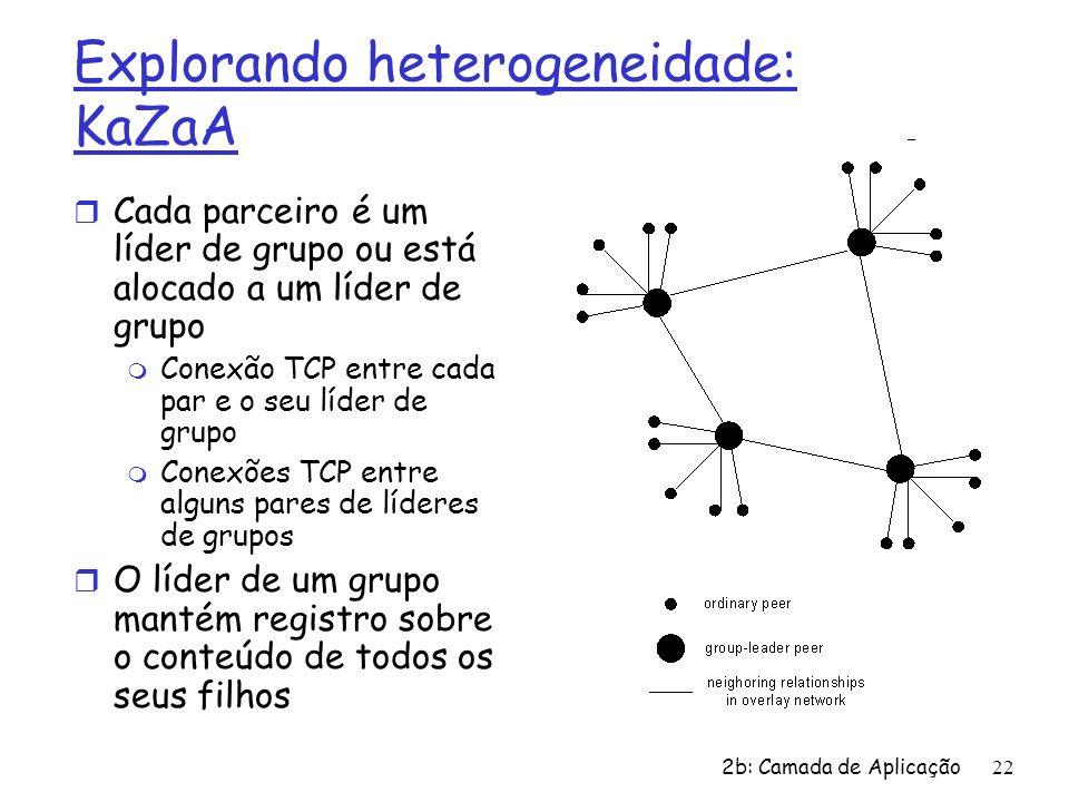 Explorando heterogeneidade: KaZaA
