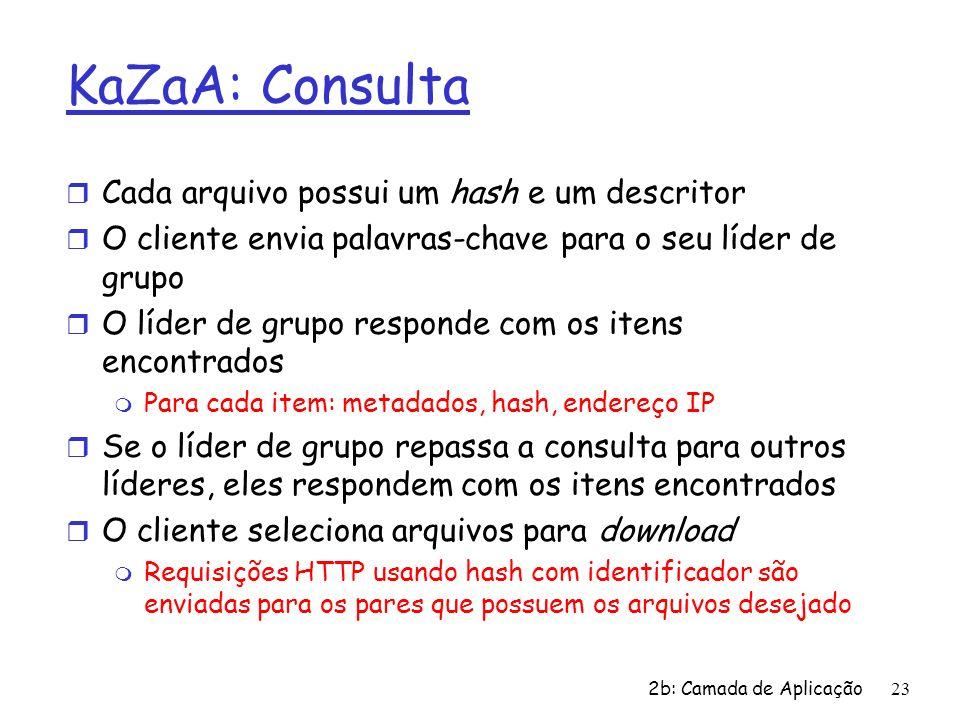 KaZaA: Consulta Cada arquivo possui um hash e um descritor