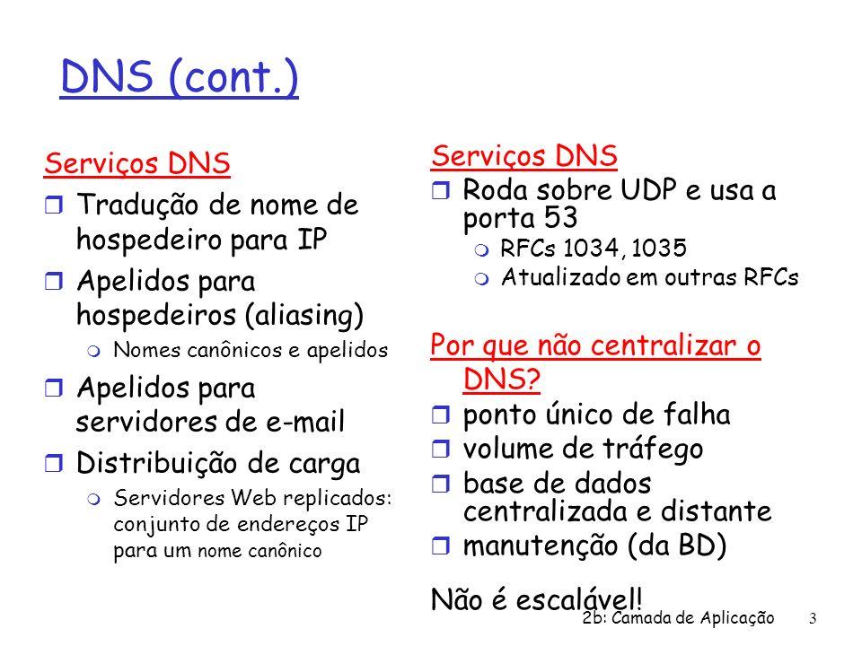 DNS (cont.) Serviços DNS Serviços DNS Roda sobre UDP e usa a porta 53