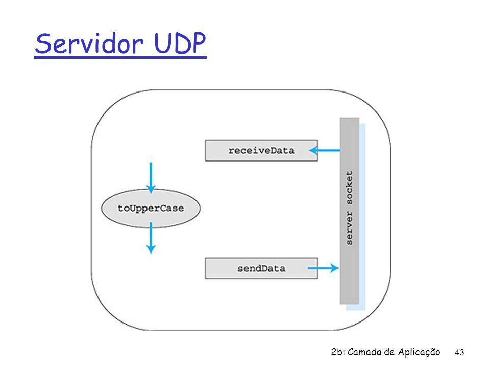 Servidor UDP 2b: Camada de Aplicação