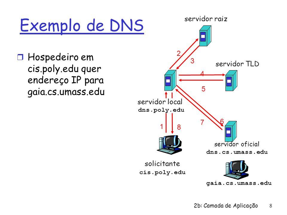 Exemplo de DNSservidor raiz. 2. Hospedeiro em cis.poly.edu quer endereço IP para gaia.cs.umass.edu.