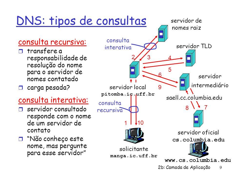 DNS: tipos de consultas