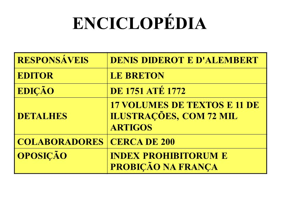 ENCICLOPÉDIA RESPONSÁVEIS DENIS DIDEROT E D ALEMBERT EDITOR LE BRETON