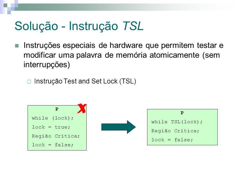 Solução - Instrução TSL