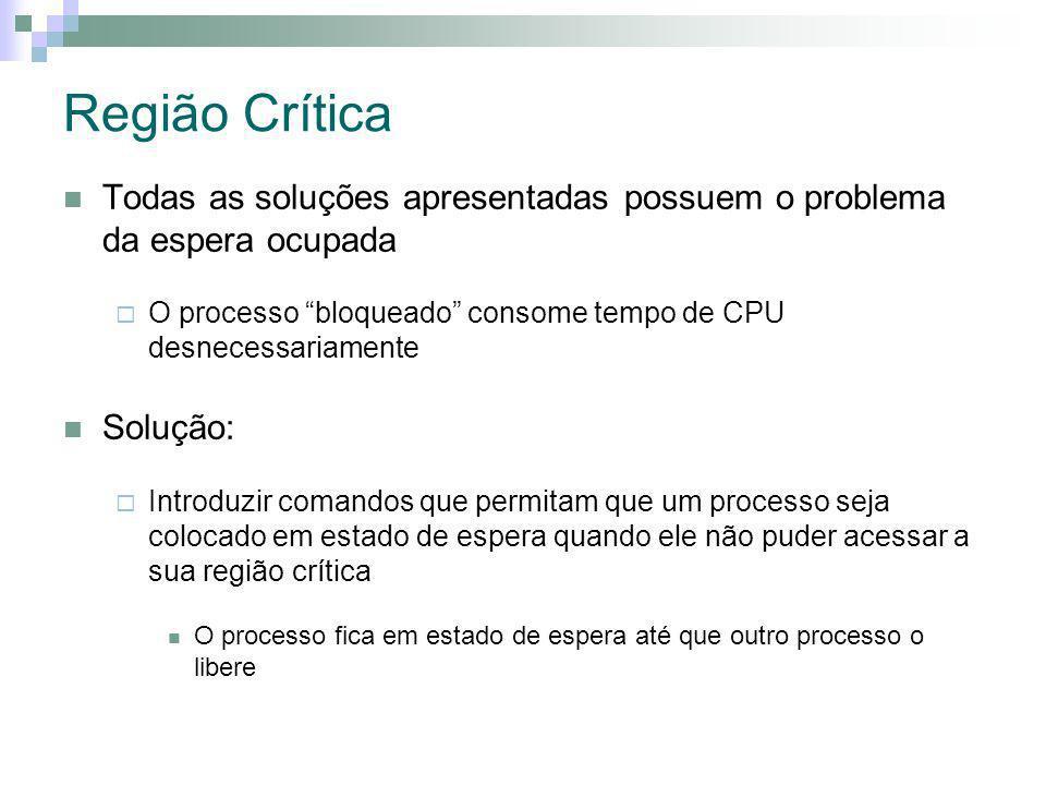 Região Crítica Todas as soluções apresentadas possuem o problema da espera ocupada. O processo bloqueado consome tempo de CPU desnecessariamente.