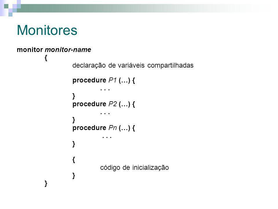 Monitores monitor monitor-name {