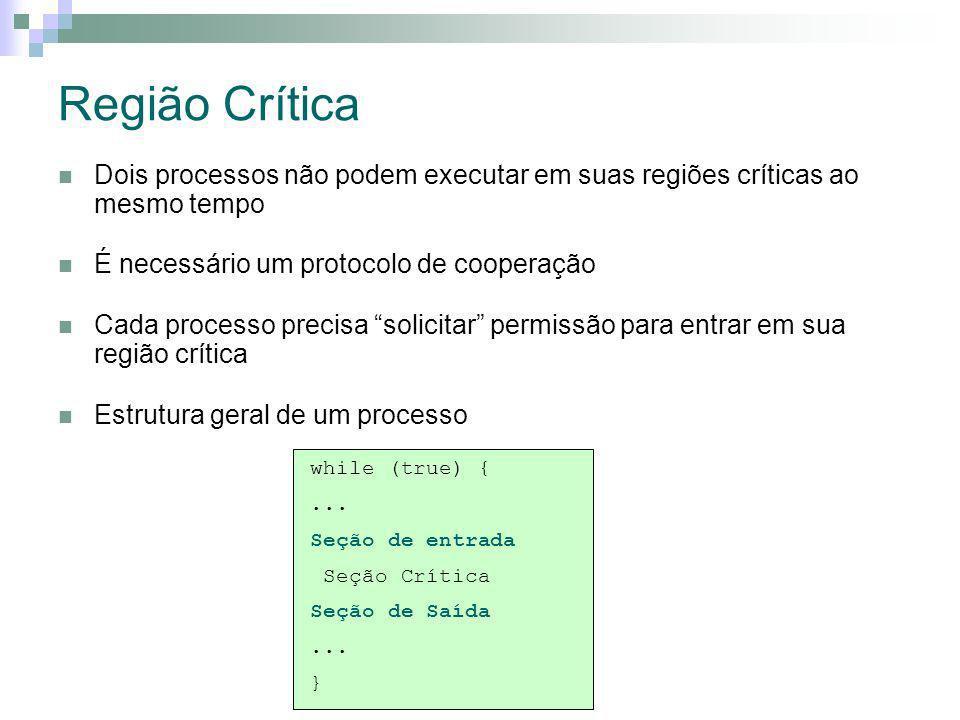 Região Crítica Dois processos não podem executar em suas regiões críticas ao mesmo tempo. É necessário um protocolo de cooperação.