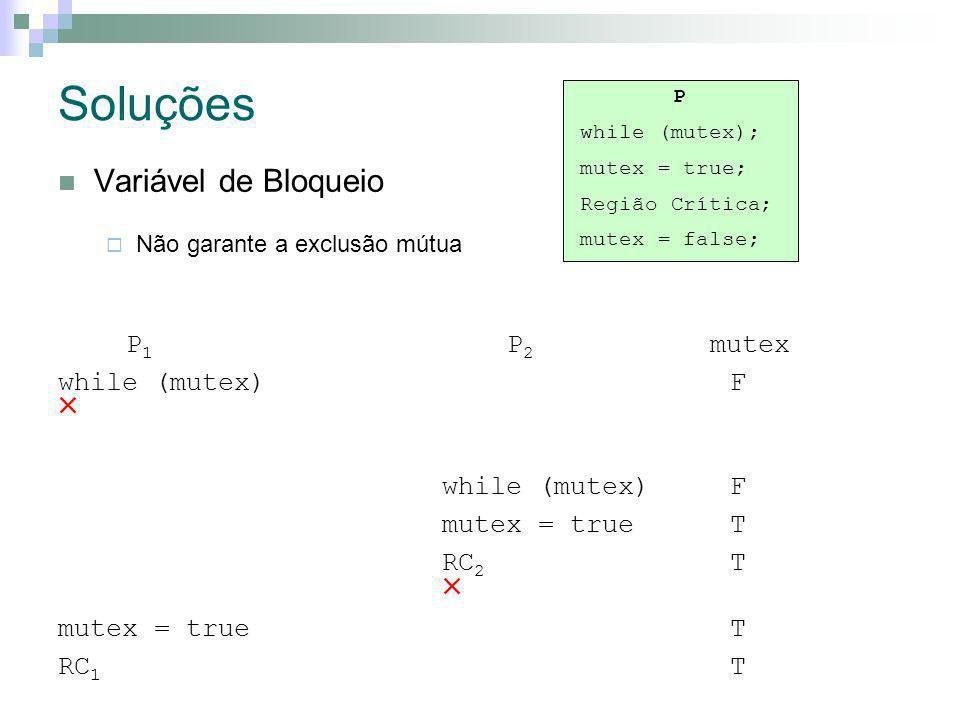 Soluções  Variável de Bloqueio P1 P2 mutex while (mutex) F