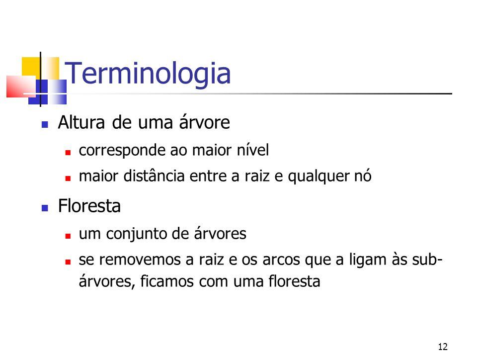 Terminologia Altura de uma árvore Floresta corresponde ao maior nível
