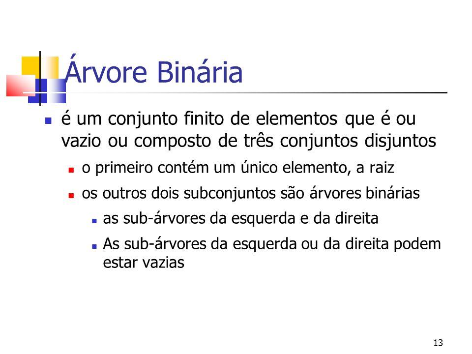 Árvore Bináriaé um conjunto finito de elementos que é ou vazio ou composto de três conjuntos disjuntos.