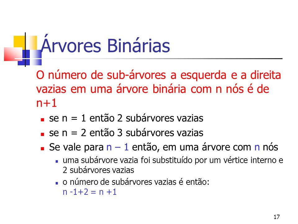 Árvores Binárias O número de sub-árvores a esquerda e a direita vazias em uma árvore binária com n nós é de n+1.