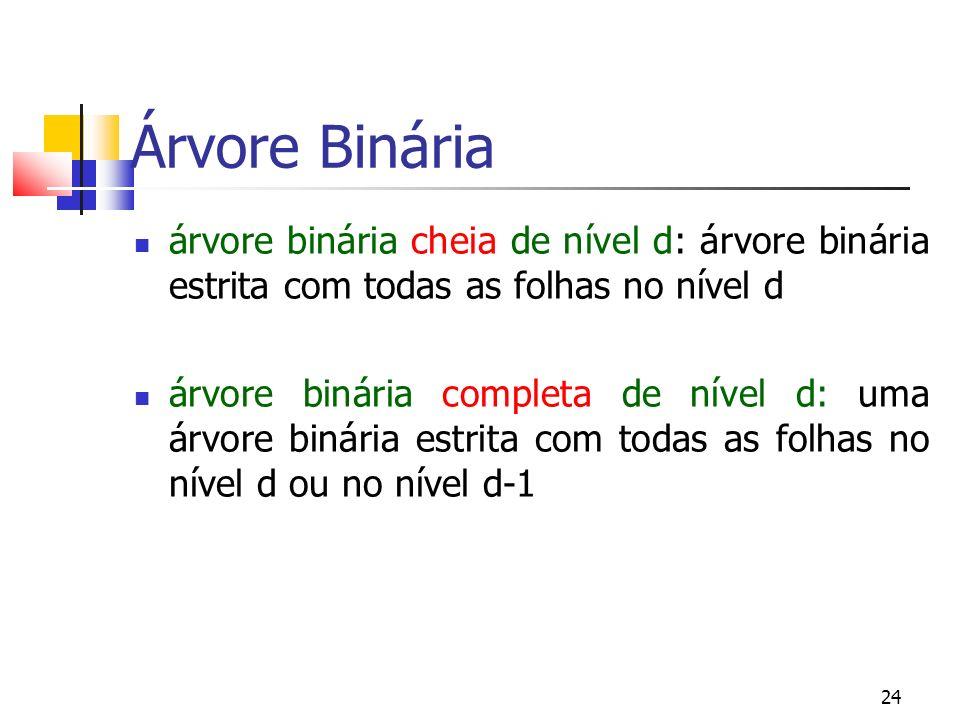 Árvore Bináriaárvore binária cheia de nível d: árvore binária estrita com todas as folhas no nível d.