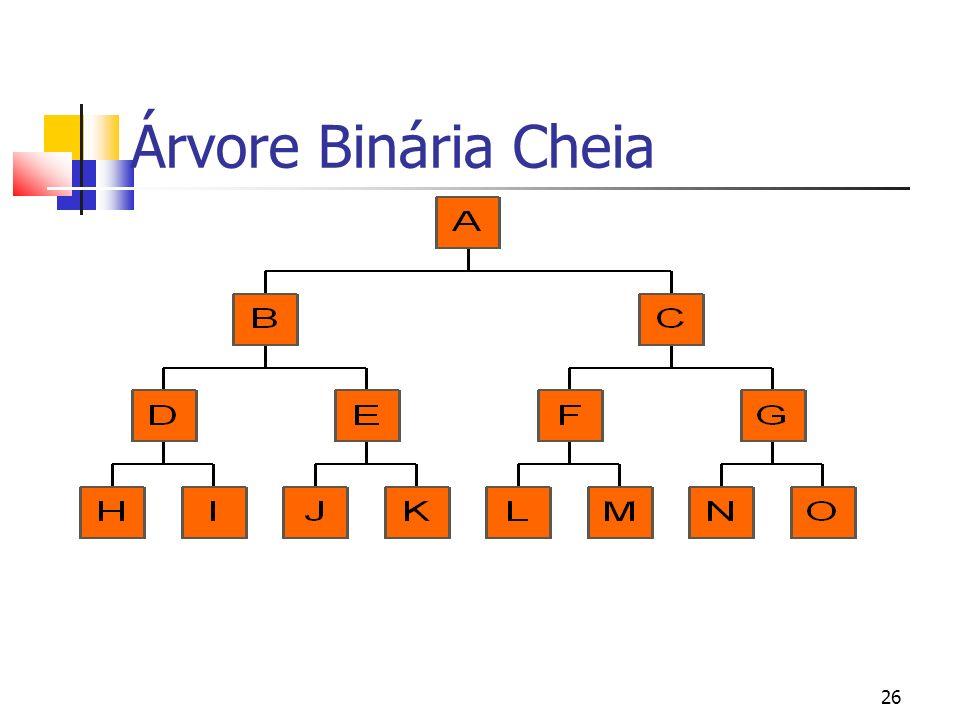Árvore Binária Cheia 33