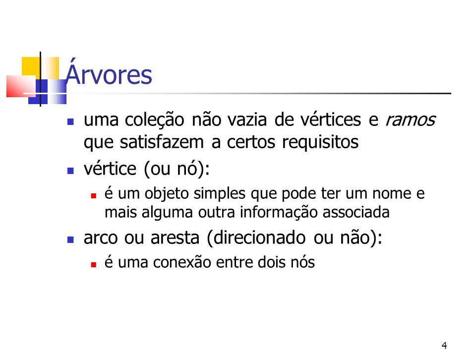 Árvoresuma coleção não vazia de vértices e ramos que satisfazem a certos requisitos. vértice (ou nó):