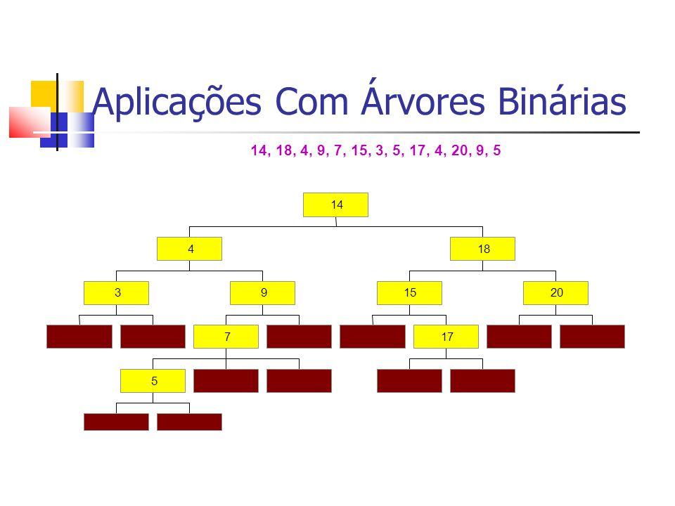Aplicações Com Árvores Binárias