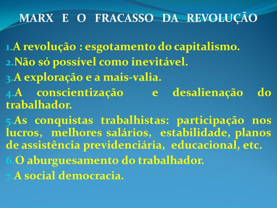 MARX E O FRACASSO DA REVOLUÇÃO