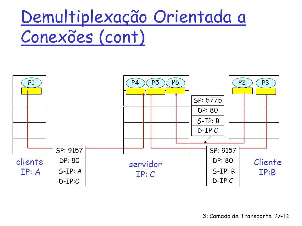 Demultiplexação Orientada a Conexões (cont)