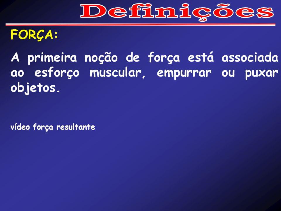 Definições FORÇA: A primeira noção de força está associada ao esforço muscular, empurrar ou puxar objetos.