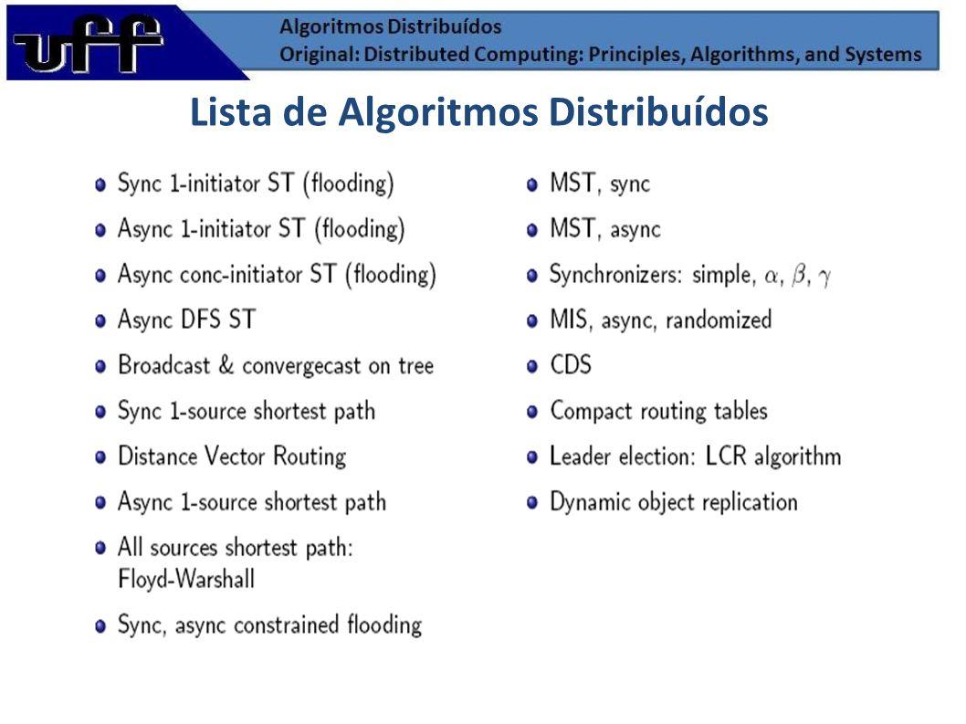 Lista de Algoritmos Distribuídos